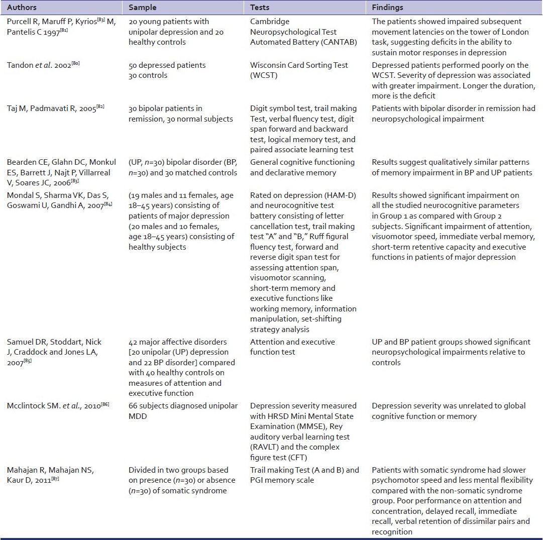 View image table 2 cognitive deficits and depression buycottarizona Image collections