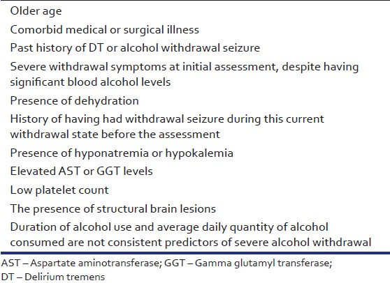Table 4: Predictors of severe alcohol withdrawal (withdrawal seizure or DT)<sup>[6,11,13]</sup>
